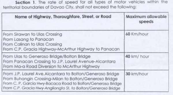 Davao speed limits
