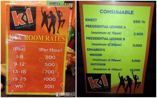 K1 rates