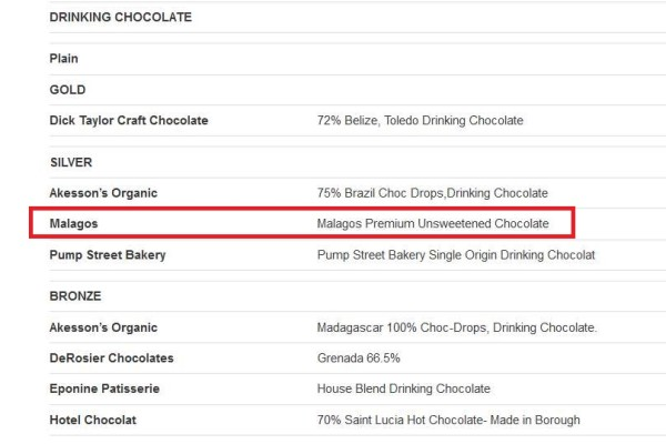 Malagos Chocolate award