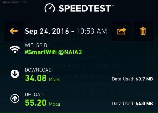 NAIA Terminal WiFi Speed Test