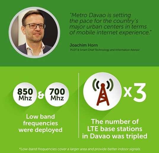 Smart Davao LTE