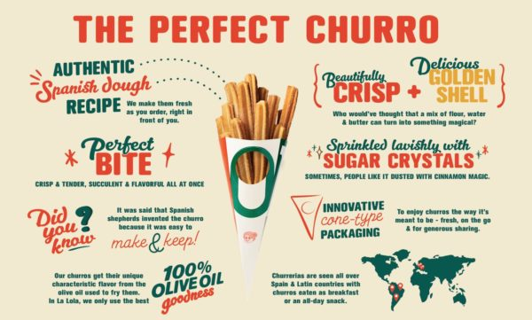 churreria la lola davao sm lanang premier perfect churro